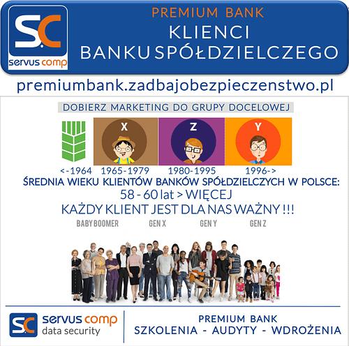 KLIENCI BANKU SPÓŁDZIELCZEGO Servus Comp
