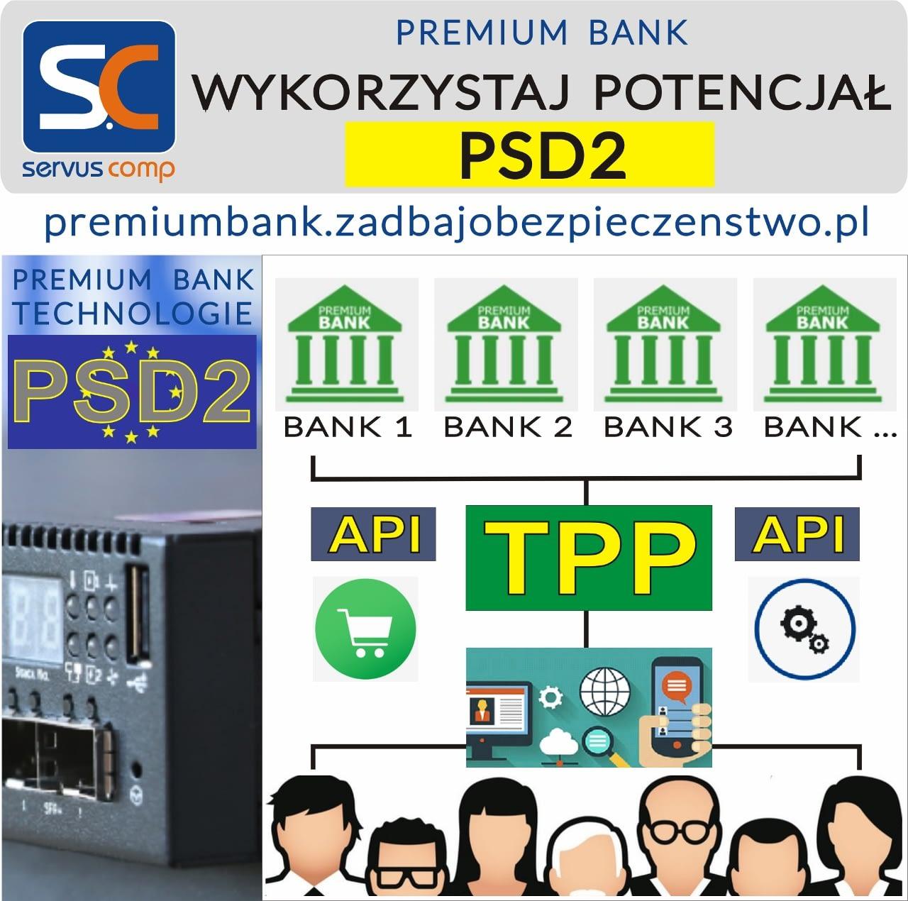 PSD2 - WYKORZYSTAJ POTENCJAŁ PSD2 Servus Comp